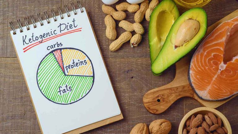 Notepad with keto diet ratios, and keto-friendly foods on table (eggs, nuts, salmon, avocados)