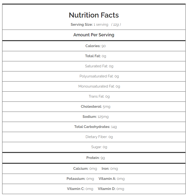 Ketofoodist.com food nutrition page