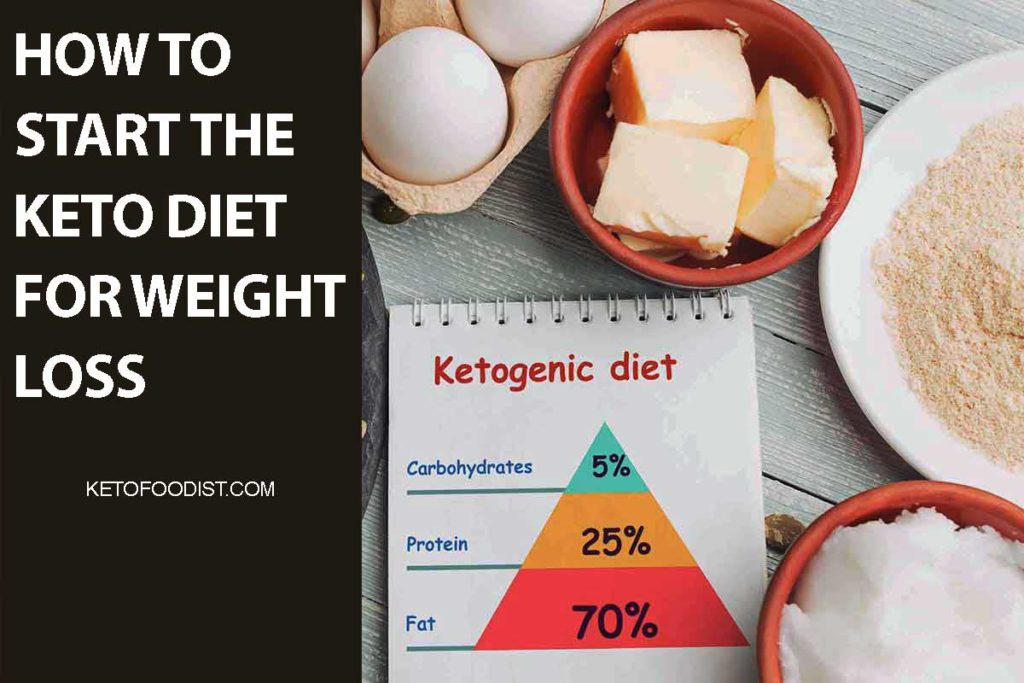 How to Start the Keto Diet for Weight Loss